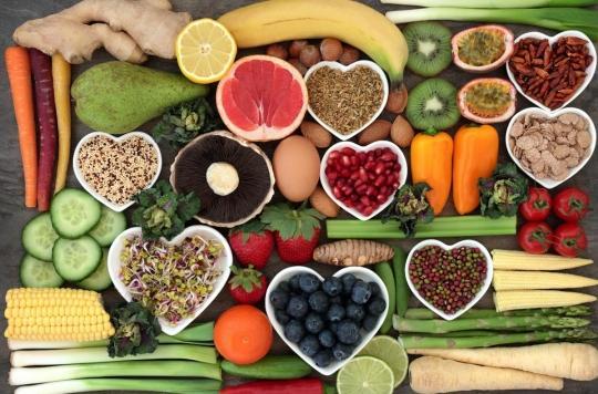 Alimentation & Bien-être